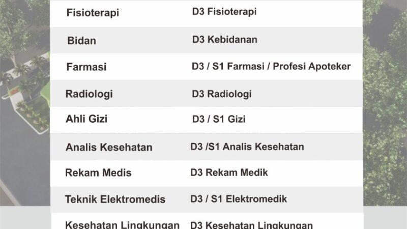 Informasi Rekrutmen Tenaga Kesehatan di RS PKU Muhammadiyah Pamotan, Lasem Rembang Jawa Tengah